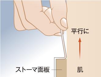 ②肌にやさしくはがすため、肌と平行になるよう、ゆっくりはがします