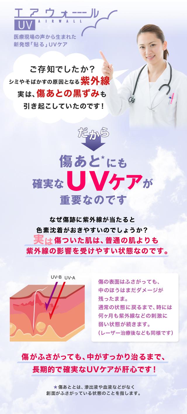 エアウォールUV:ご存知でしたか?シミやそばかすの原因となる紫外線。実は、傷あとの黒ずみも引き起こしていたのです!だから,傷あとにも確実なUVケアが重要なのです。なぜ傷あとに紫外線が当たると色素沈着がおきやすいのでしょうか?実は傷ついた肌は、普通の肌より紫外線の影響を受けやすい状態なのです。傷の表面はふさがっても、中のほうはまだダメージが残ったまま。通常の状態に戻るまで、時には何ヶ月も紫外線などの刺激に弱い状態が続きます。(レーザー治療後なども同様です)傷がふさがっても、中がすっかり治るまで、長期的で確実なUVケアが肝心です!